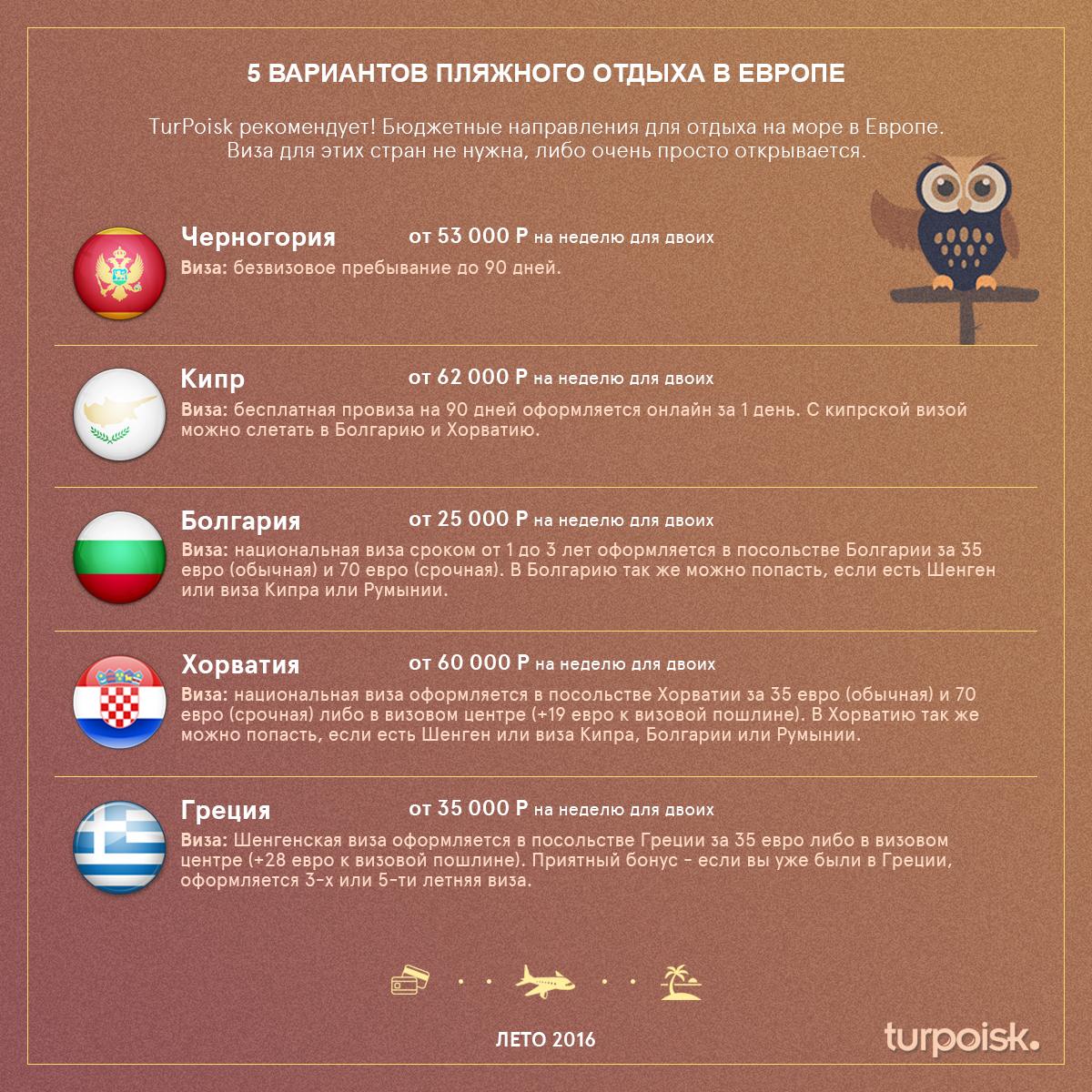 Цены на авиабилеты в Болгарию Дешевые билеты